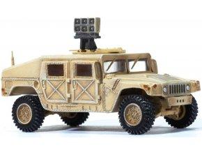 Dragon - HMMWV M1025, Hummer, US Army, operace irácká svoboda, 1/72