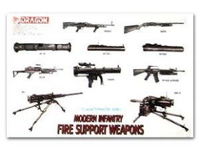 Dragon - Model Kit zbraně 3808 - MODERN INFANTRY FIRE SUPPORT WEAPONS, 1/35
