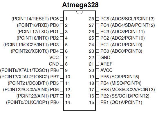 atmega328-pinout
