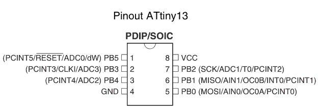 attiny13-pinout