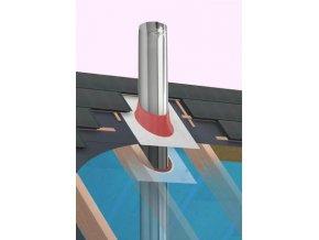 HOT SHOT 30-40° těsnění komínu pro Blower door test