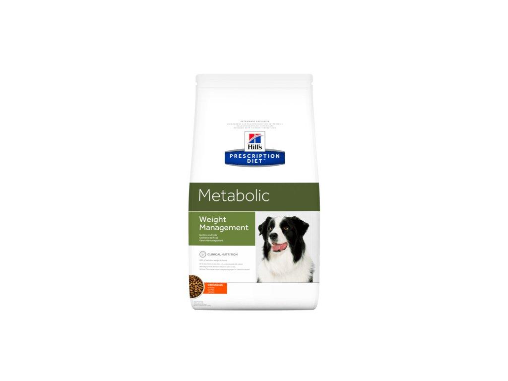 metabolic weight