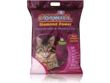 catwill