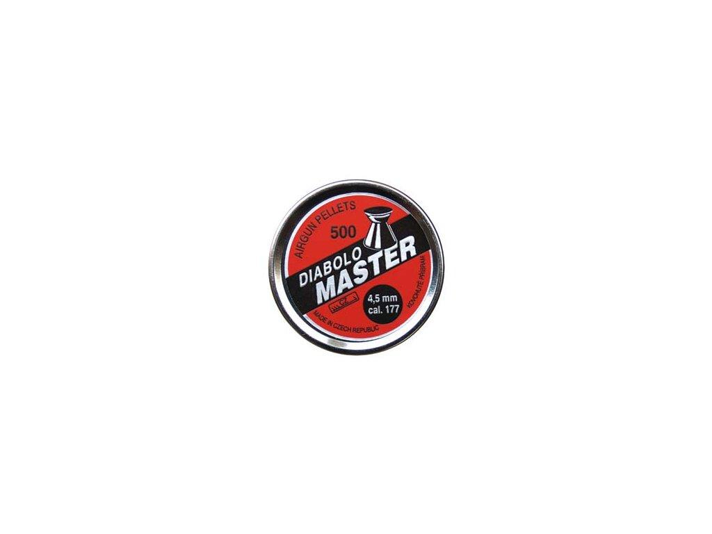 Master 500, 4,5mm (.177)