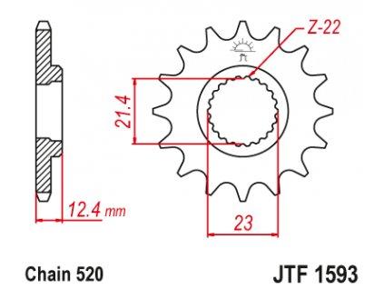 JTF1593