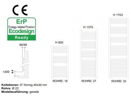 I480 Sanotechnik Innsbruck radiátor do kúpeľne 750W, biely 01