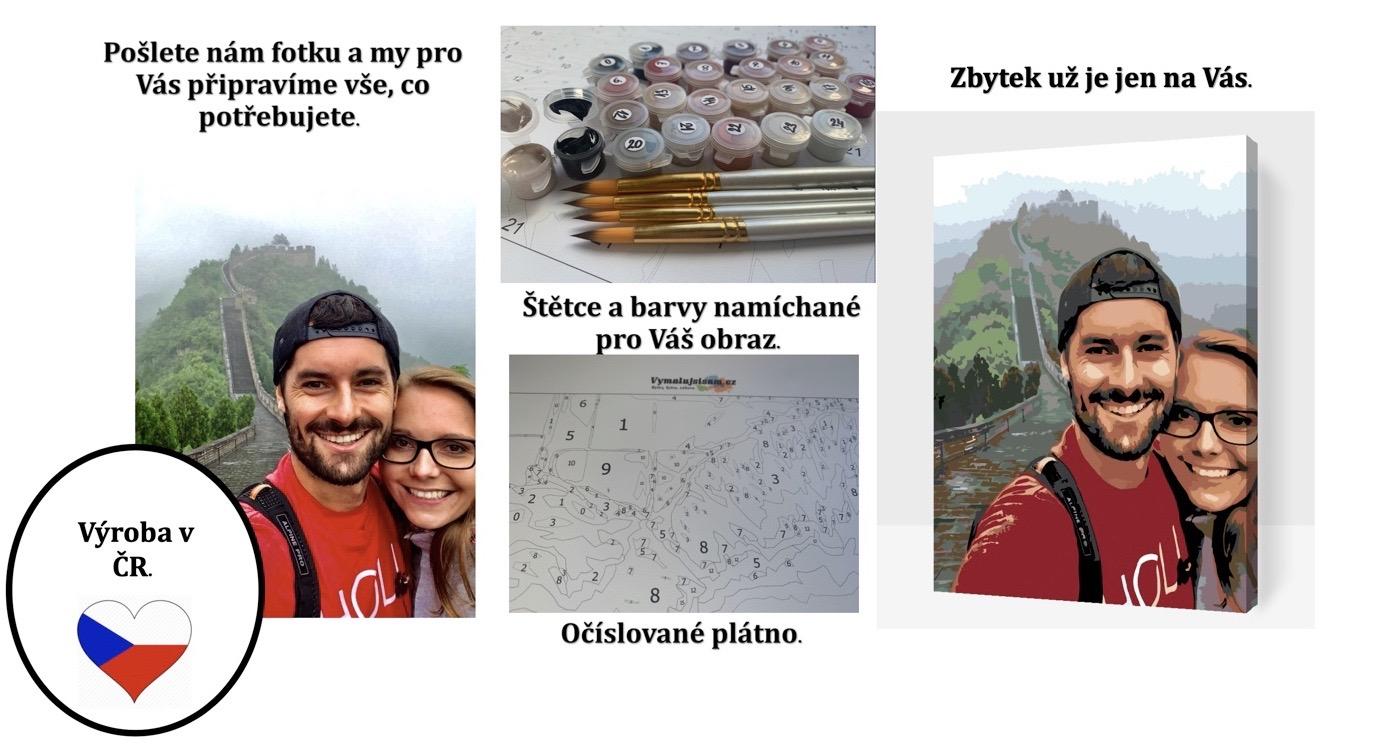 Malování podle čísel jak na to| Vymalujsisam.cz