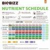 163764 biobizz bio ph objem 1l