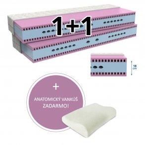 matrace sk22