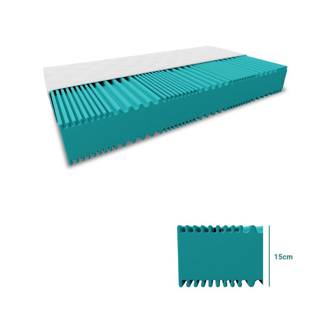 Jakou zvolit výšku matrace? Víte, proč je důležitá?