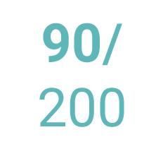 Pěnové matrace 90 x 200 cm