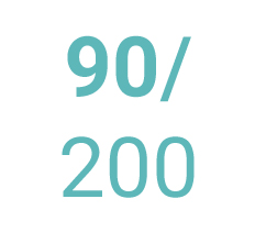 Jersey prostěradla 90x200 cm
