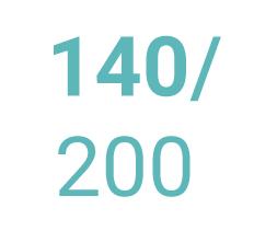 Pěnové matrace 140 x 200 cm