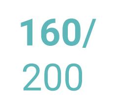 Pěnové matrace 160 x 200 cm