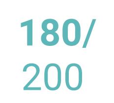 Pěnové matrace 180 x 200 cm