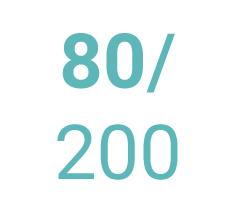 Pěnové matrace 80 x 200 cm