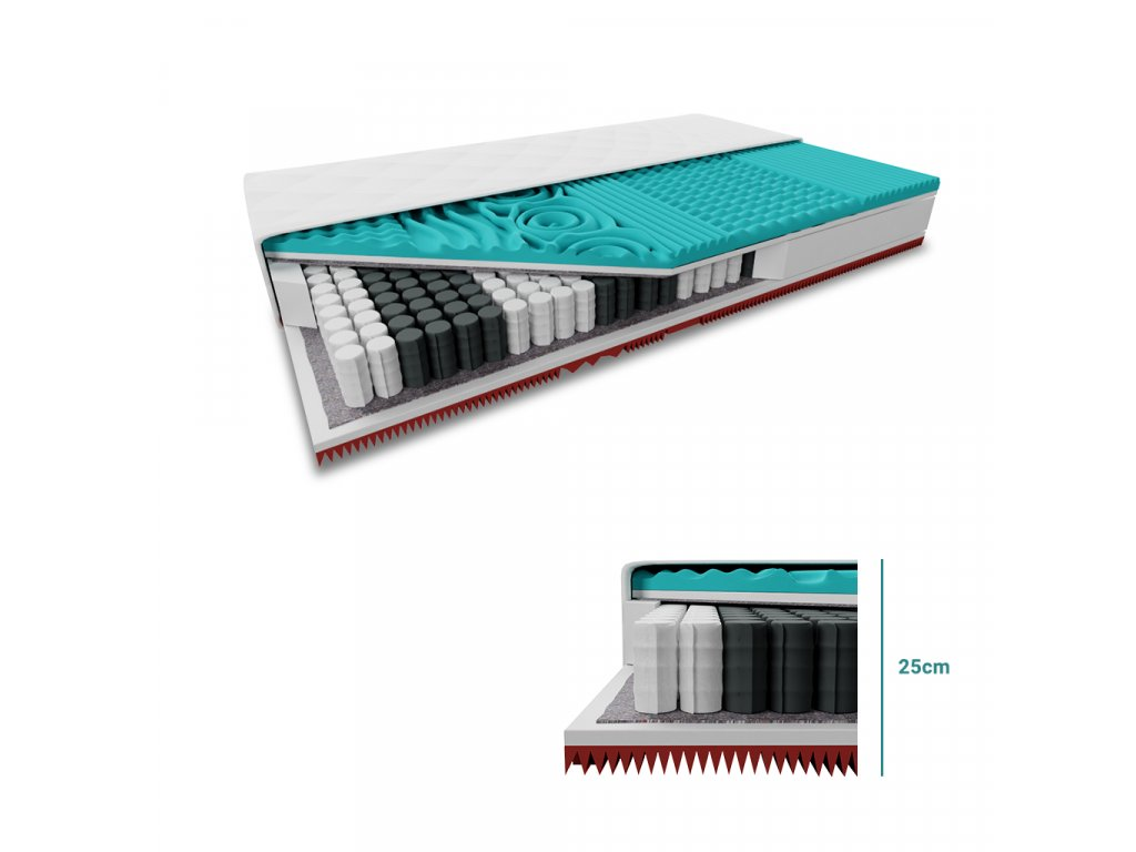 Taštičková matrace MEMORY EXTRAFLEX 25cm 90x200 cm