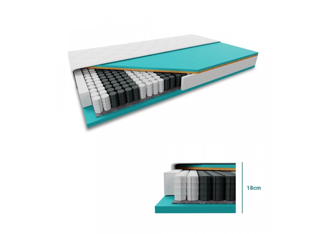 Kokosová matrace 1+1 COCO STANDARD 18cm 2 ks 90 x 200 cm