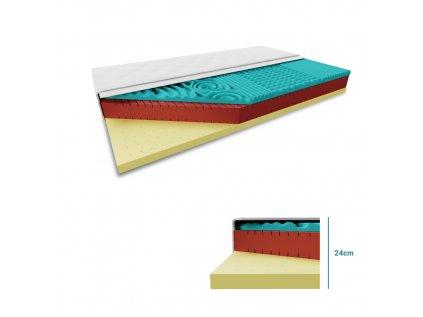 Antibakteriální matrace LATEX 24 cm 180 x 200 cm