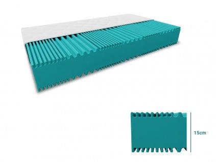 POZOR POŠKOZENO Pěnová matrace DELUXE 80 x 200 cm SLEVA 75 %