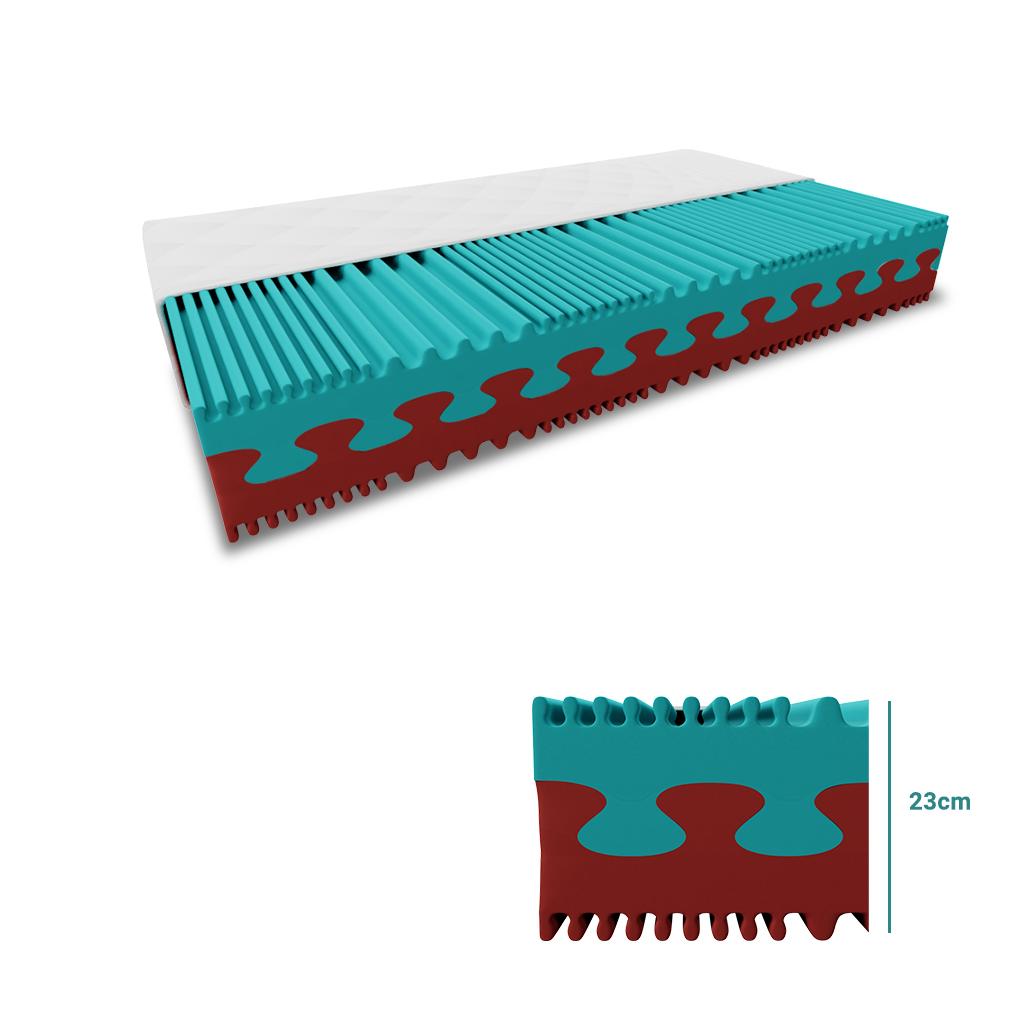 Pěnová matrace PREMIUM 23 cm 80 x 200 cm Ochrana matrace: BEZ chrániče matrace