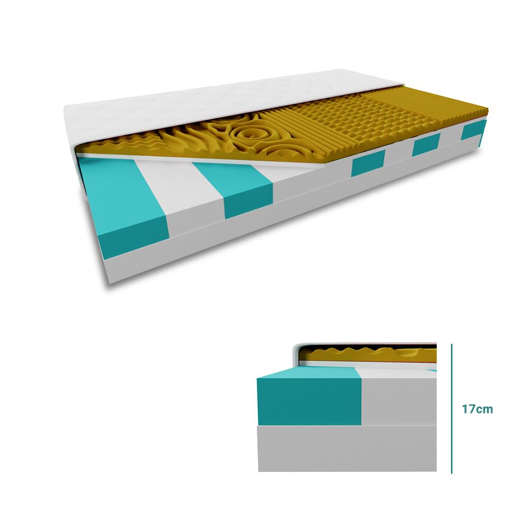 Sendvičová matrace VISCO MEMORY 17 cm 90 x 200 cm Ochrana matrace: BEZ chrániče matrace