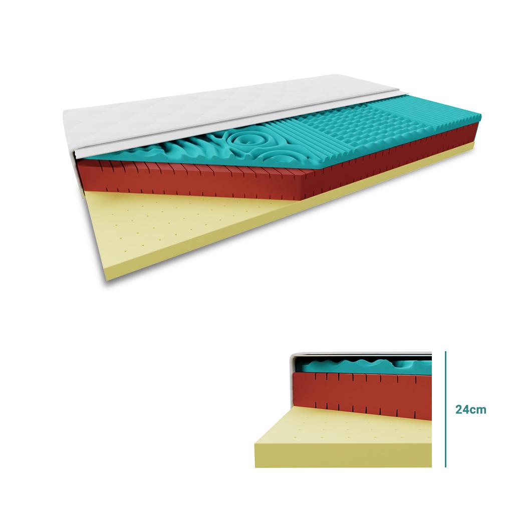 Levně Antibakteriální matrace LATEX 24 cm 160 x 200 cm Ochrana matrace: BEZ chrániče matrace