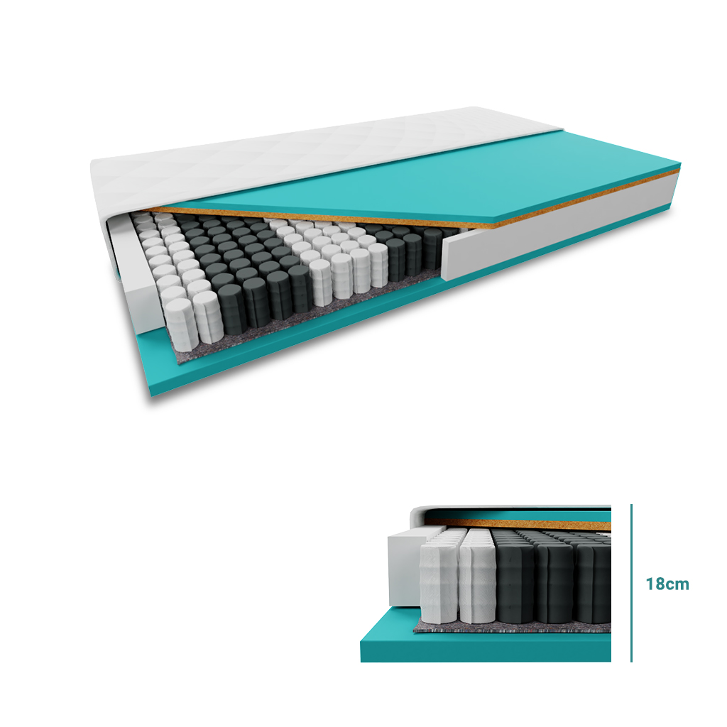 Textilomanie Kokosová matrace COCO STANDARD 18cm 180x200 cm