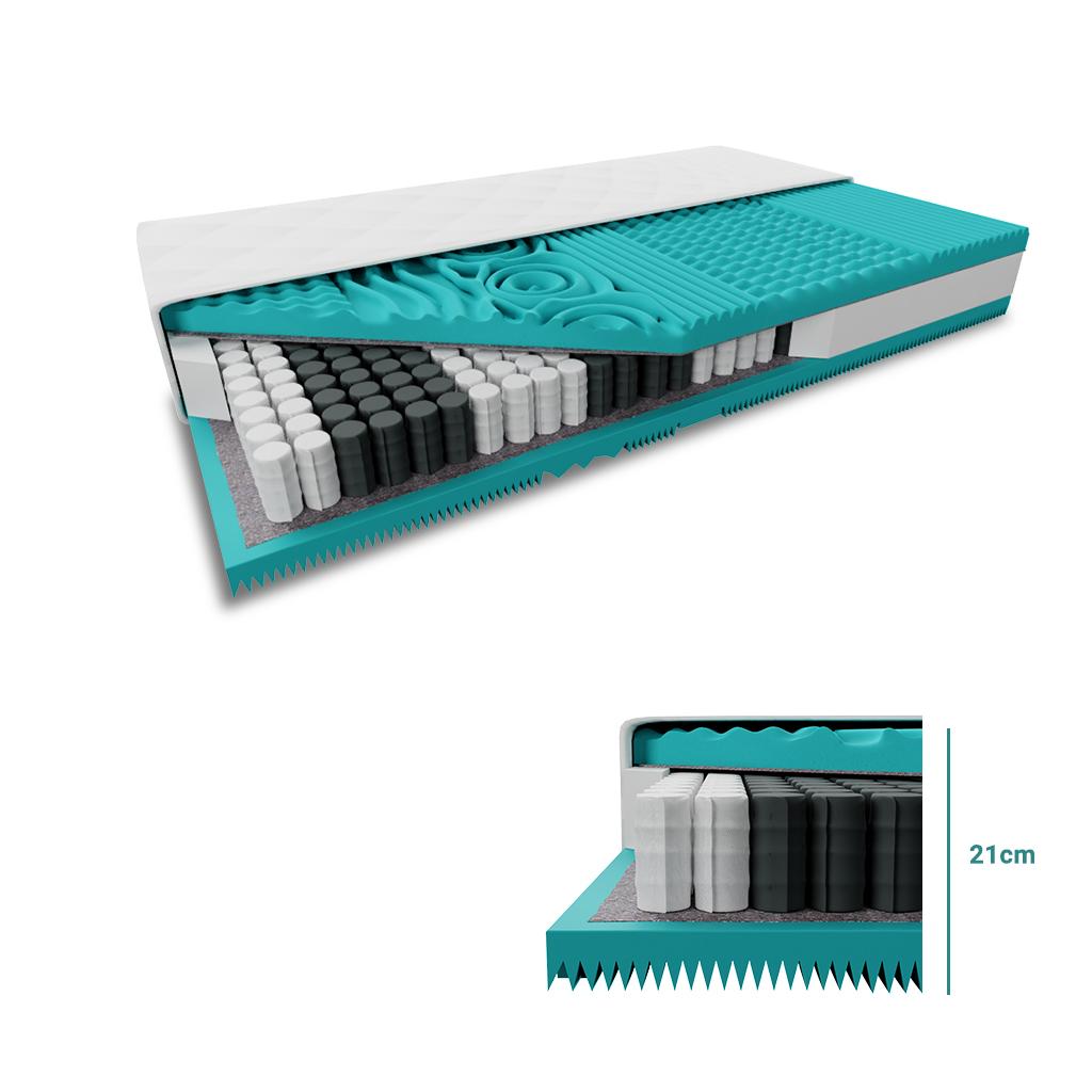 Taštičková matrace 1+1 MASS COMFORT 21cm 2 ks 90 x 200 cm Ochrana matrace: BEZ chrániče matrace