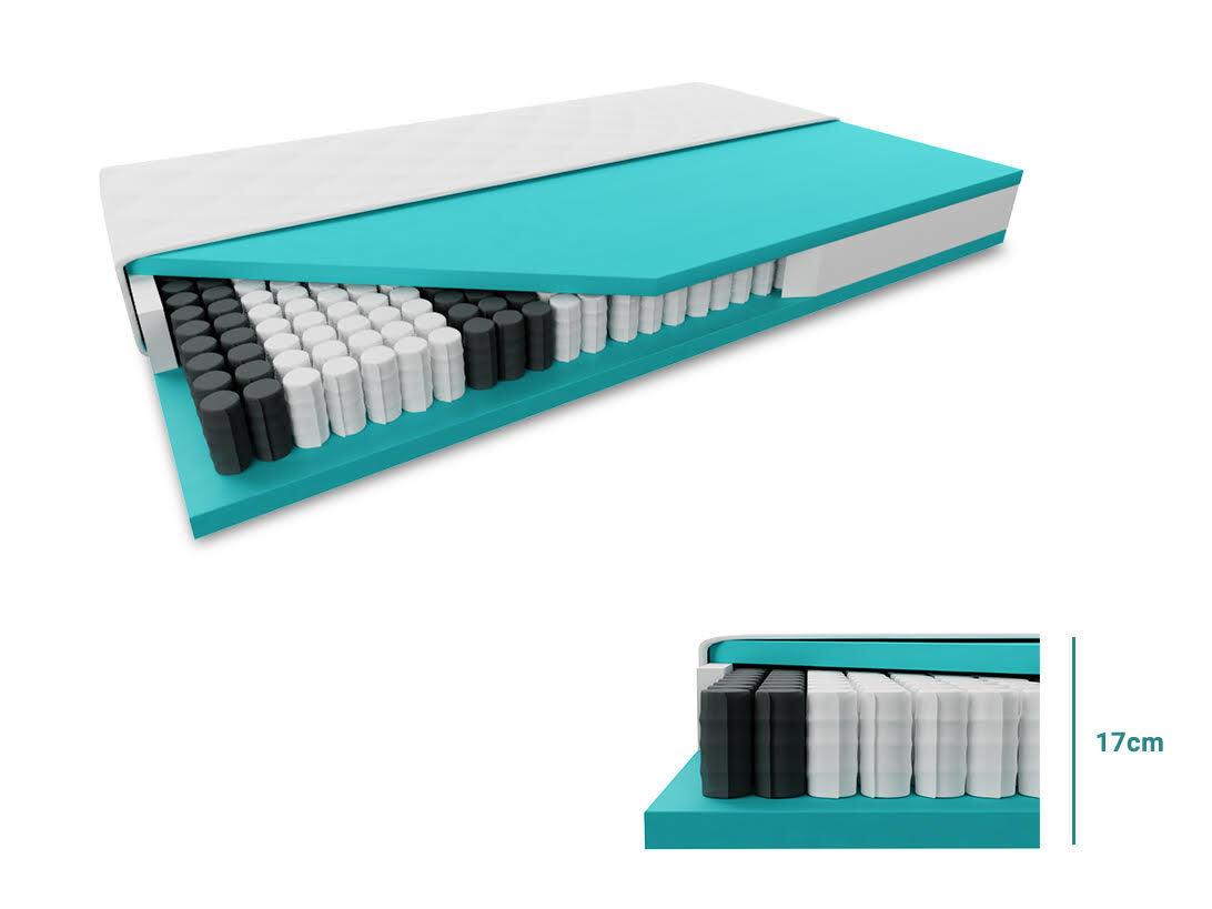 Levně Taštičková matrace SOMNIA 17 cm 80 x 200 cm Ochrana matrace: BEZ chrániče matrace