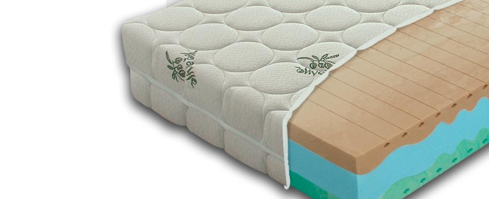 Kdy koupit novou matraci?