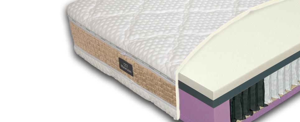 Luxusní matrace.