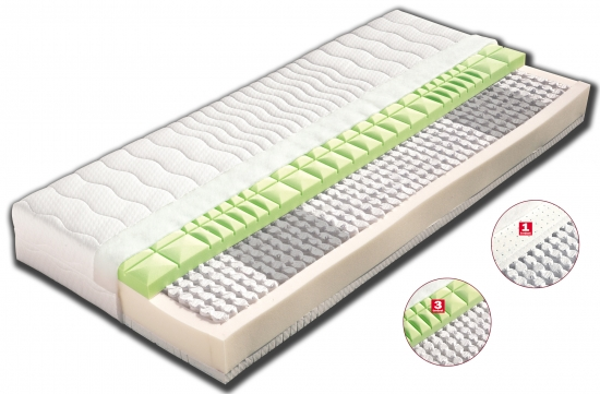 Ortopedické matrace.