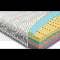 Sendvičové matrace