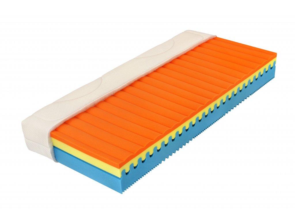 pěnová matrace,nejlepší matrace,madrace brno,matrace ostrava,matrace 1 1,levné matrace,jak vybrat matraci