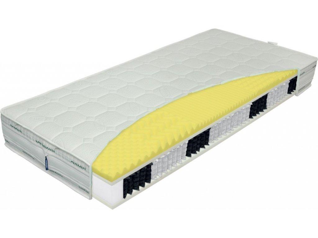 matrace materasso,taštičkova matrace,pružinova matrace,levne matrace,kvalitní matrace