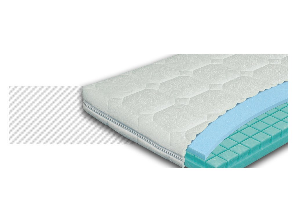 luxusni matrace,dětska matrace,kvalitni matrace,matrace zlin,matrace brno,pěnové matrace