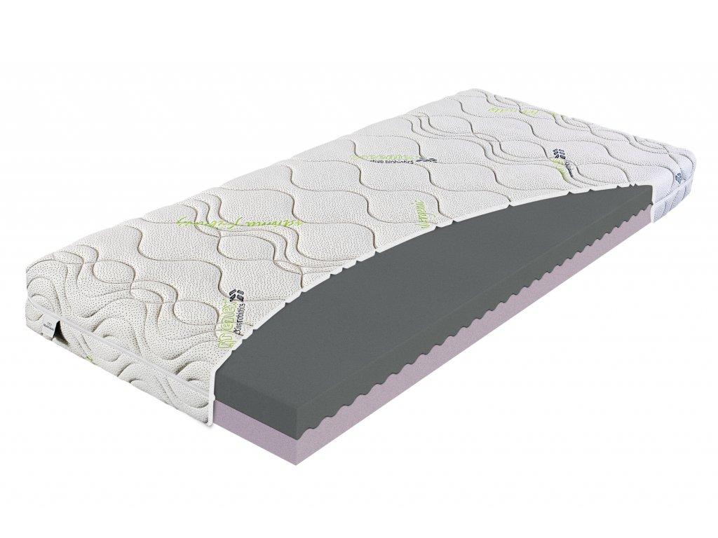 dětská matrace do postele, matrace