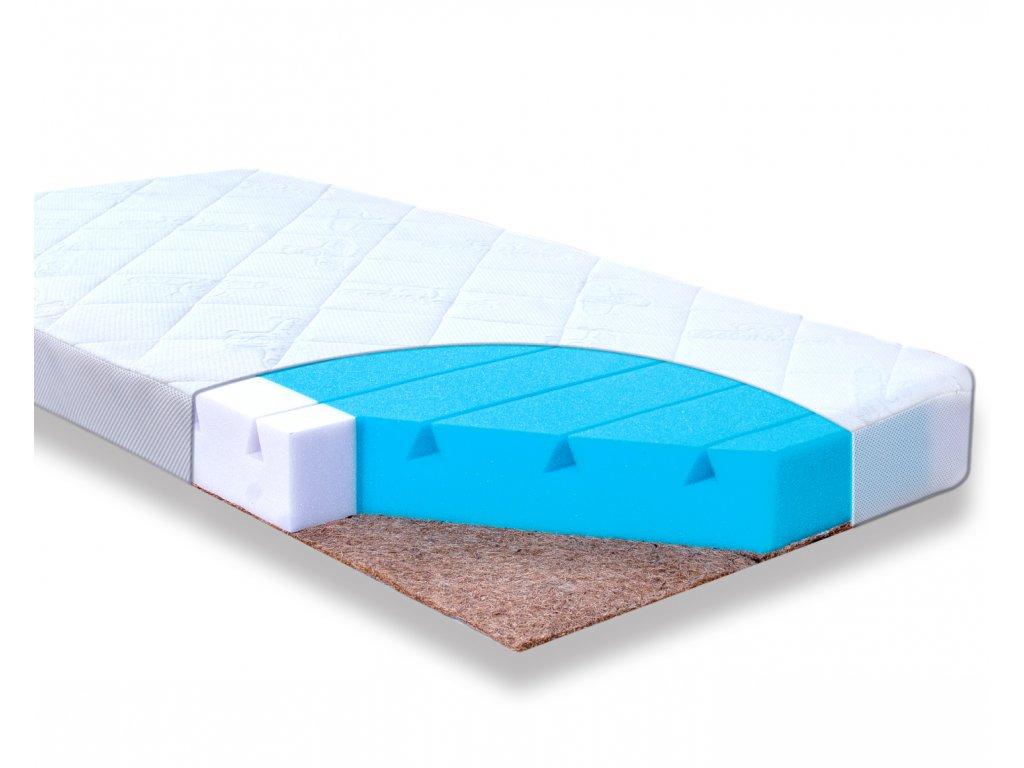 levnematrace,dětska matrace,matrace s kokosovým vláknem,matrace do postýlek,nejlepsi matrace