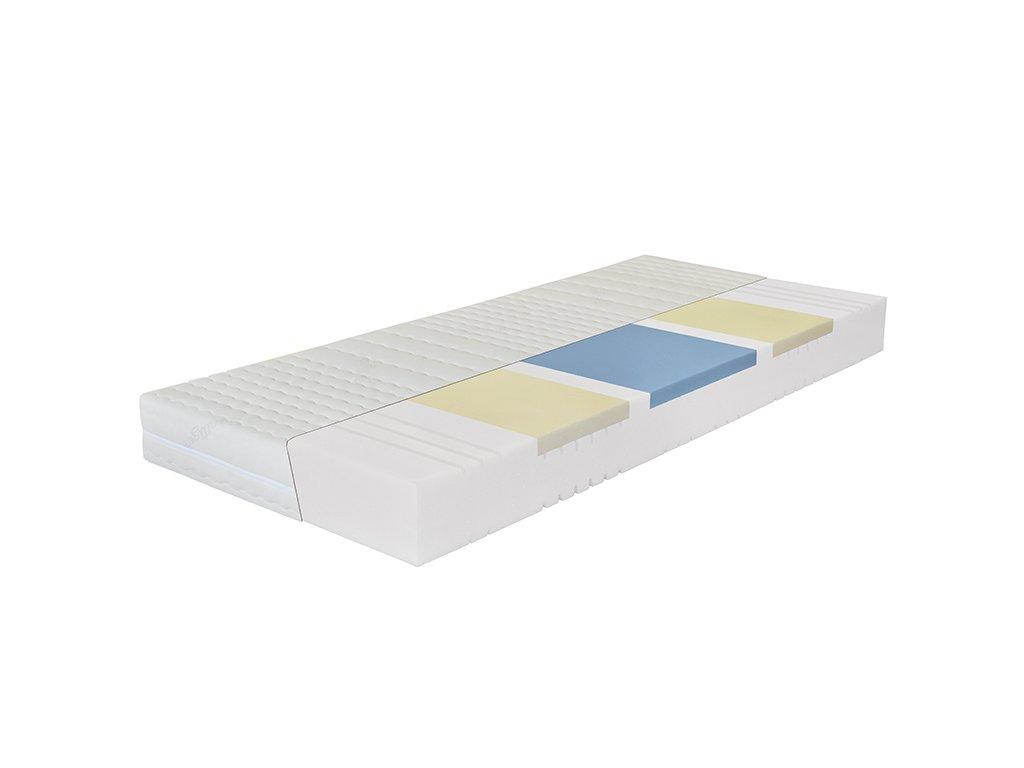 ahorn matrace, matrace 90x200, zdravotni matrace, molitanova matrace, matrace za hubicku,kvalitni matrace