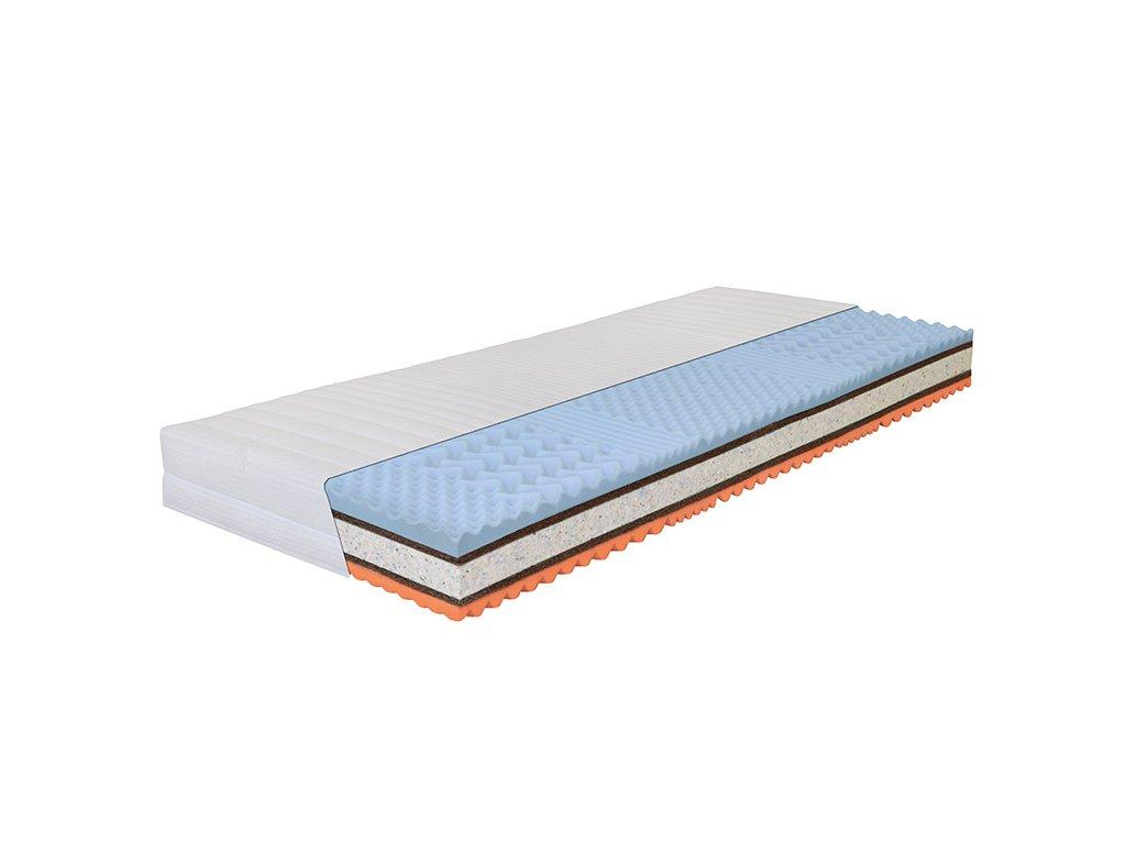 Ahorn Hercul, ahorn matrace, madrace, levna matrace, kvalitni matrace, matrace 90x200