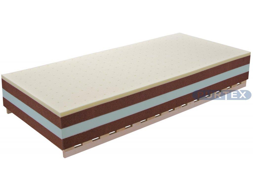 luxusni matrace,matrace purtex,nejlepší matrace,kvalitni matrace,molitanova matrace,pěnove matrace,sendvičové matrace