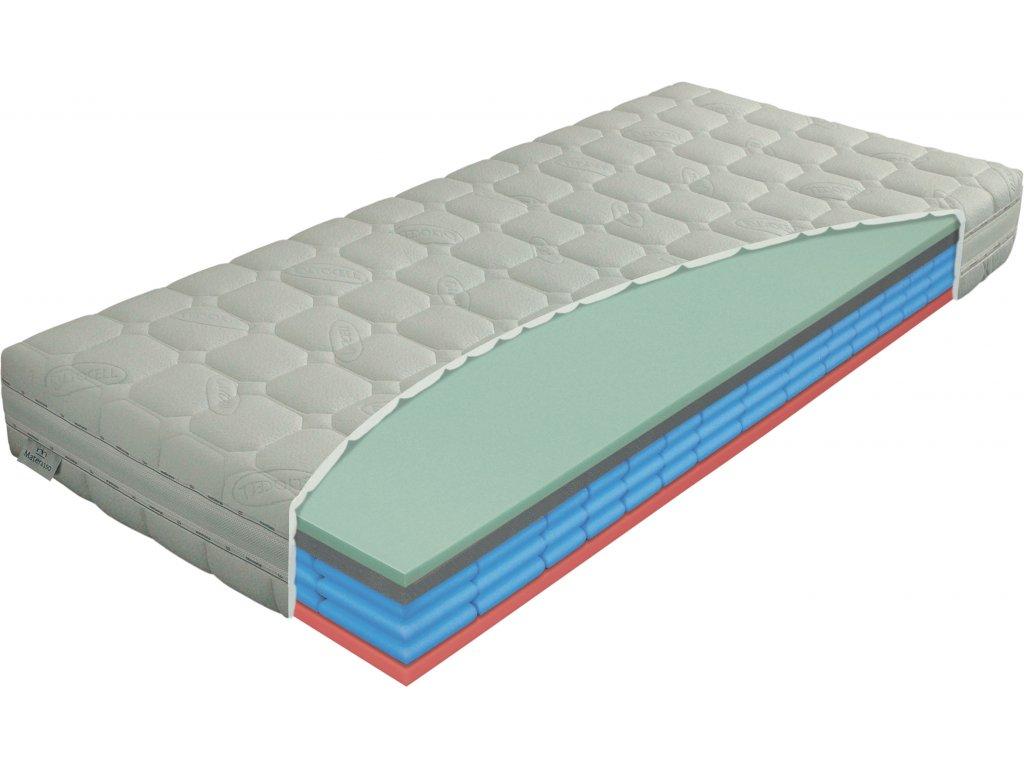 matrace materasso airspring polargel