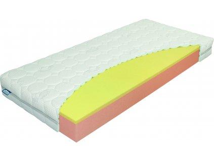 matrace materasso,penova matrace,molitanove matrace matrace 200x200,matrace 90x200,matrace levne,matrace za hubičku