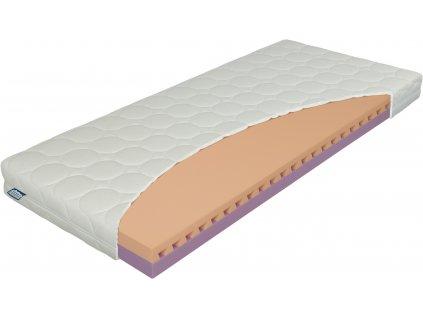 Materasso matrace, matrace materasso, vrchni matrace, matrace z paměťové pěny, matrace 90x200, matrace s paměťovou pěnou