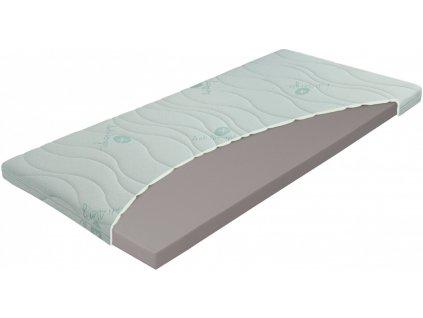 matrace levne,matrace pro hosty,vrchní matrace,molitanova matrace,matrace praha,madrace
