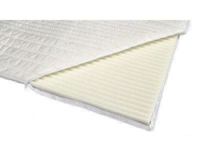 topper, vrchní matrace z paměťové pěny, krycí matrace