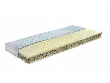 dwustronny materac fenix 90x200