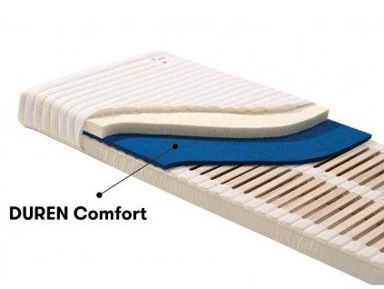 podlozka modra duren comfort 2 cm
