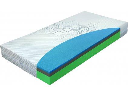 Aquasleep Carbon nepresity CZ 2021